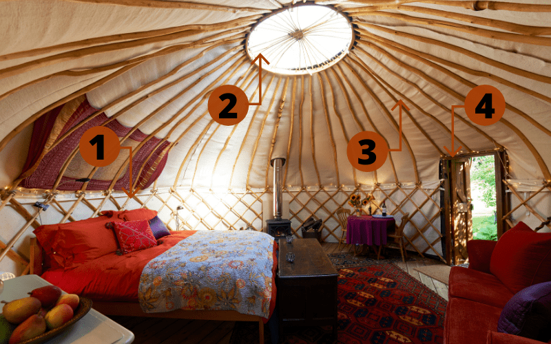 Structure of a yurt tent